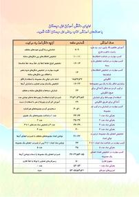 کتاب ریاضیدان کوچک - کتاب کار ریاضی اول دبستان